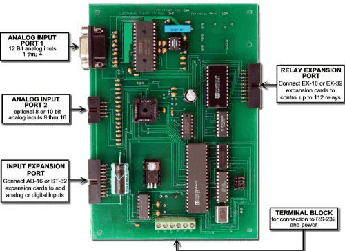 12 Bit Analog to Digital for connection to RS-232 or USB