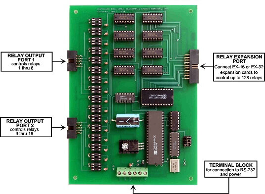 RS-232 Relay Interface 16 Channel